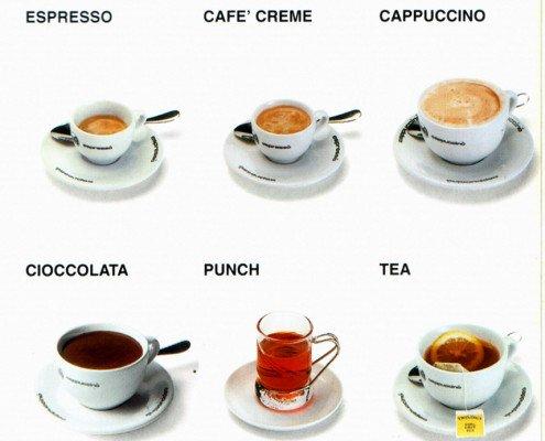 סוגי קפה ותה